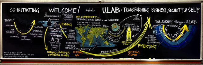 ULab Live Session 1 Image by Kelvy Bird